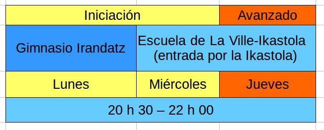 gazteleraz_ensayos